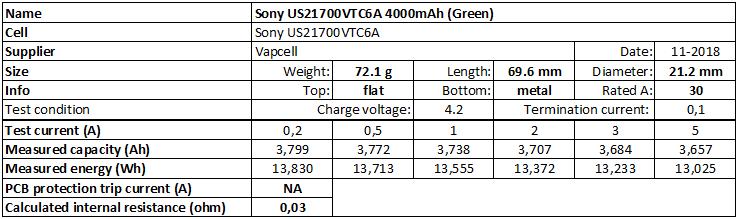 Sony%20US21700VTC6A%204000mAh%20(Green)-info