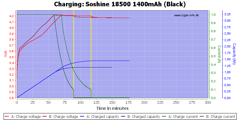 Soshine%2018500%201400mAh%20(Black)-Charge