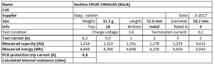 Soshine%2018500%201400mAh%20(Black)-info