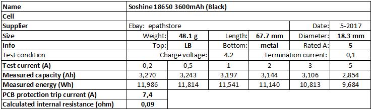 Soshine%2018650%203600mAh%20(Black)-info