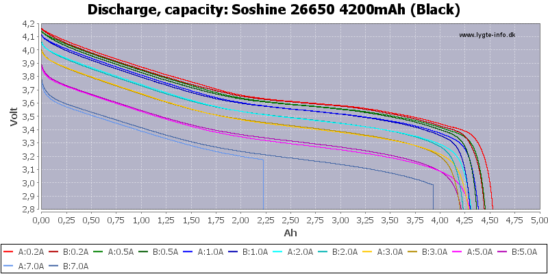 Soshine%2026650%204200mAh%20(Black)-Capacity