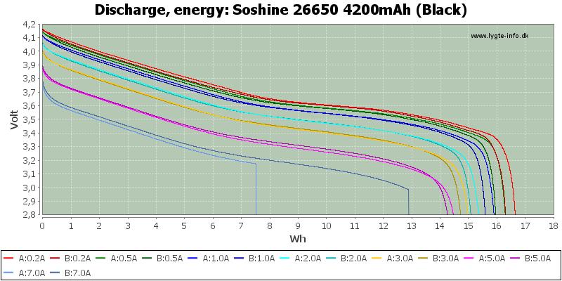 Soshine%2026650%204200mAh%20(Black)-Energy