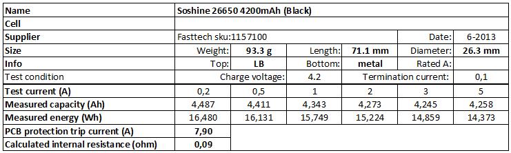Soshine%2026650%204200mAh%20(Black)-info