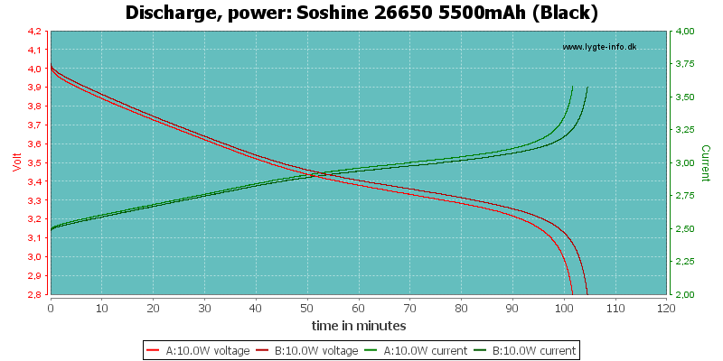 Soshine%2026650%205500mAh%20(Black)-PowerLoadTime