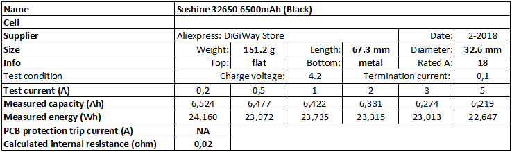Soshine%2032650%206500mAh%20(Black)-info