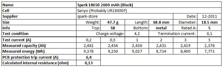 Spark%2018650%202600%20mAh%20(Black)-info