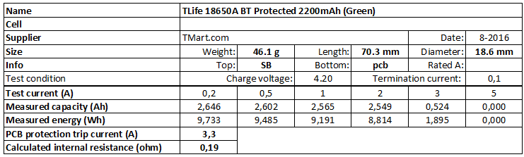 TLife%2018650A%20BT%20Protected%202200mAh%20(Green)-info