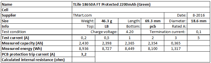 TLife%2018650A%20FT%20Protected%202200mAh%20(Green)-info