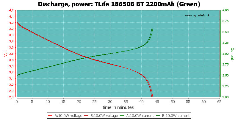 TLife%2018650B%20BT%202200mAh%20(Green)-PowerLoadTime