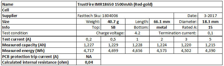 TrustFire%20IMR18650%201500mAh%20(Red-gold)-info