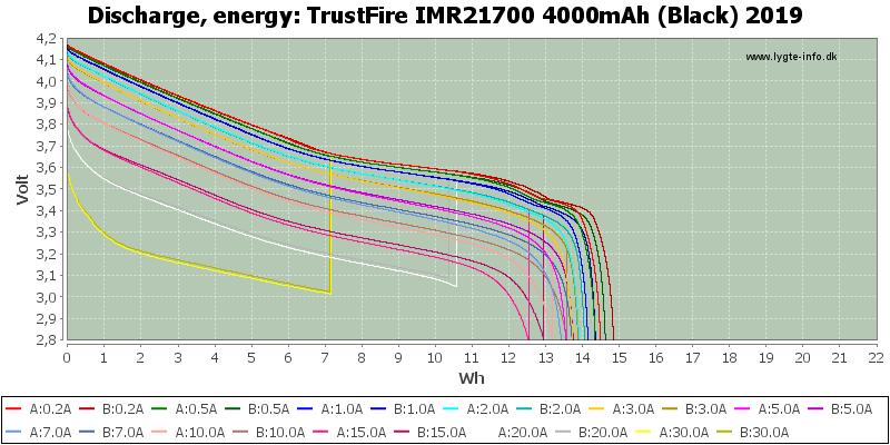 TrustFire%20IMR21700%204000mAh%20(Black)%202019-Energy