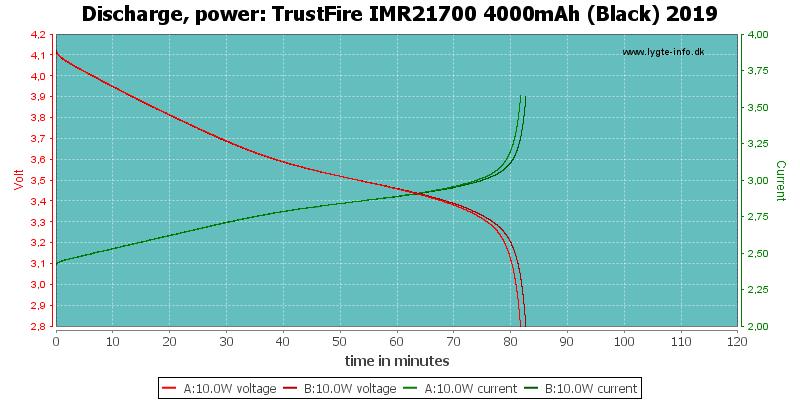 TrustFire%20IMR21700%204000mAh%20(Black)%202019-PowerLoadTime