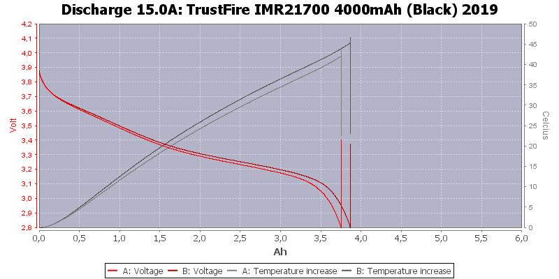 TrustFire%20IMR21700%204000mAh%20(Black)%202019-Temp-15.0