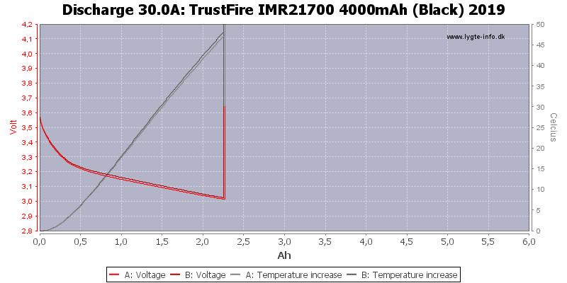 TrustFire%20IMR21700%204000mAh%20(Black)%202019-Temp-30.0