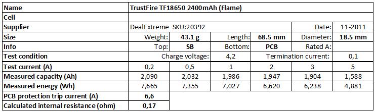 TrustFire%20TF18650%202400mAh%20(Flame)-info