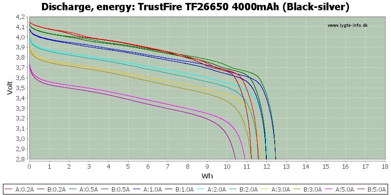 TrustFire%20TF26650%204000mAh%20(Black-silver)-Energy
