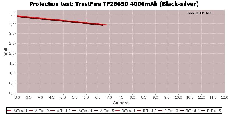 TrustFire%20TF26650%204000mAh%20(Black-silver)-TripCurrent