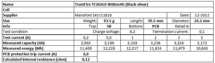 TrustFire%20TF26650%204000mAh%20(Black-silver)-info