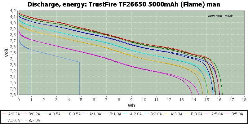 TrustFire%20TF26650%205000mAh%20(Flame)%20man-Energy