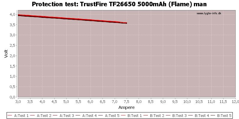 TrustFire%20TF26650%205000mAh%20(Flame)%20man-TripCurrent