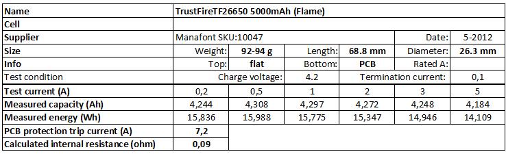 TrustFire%20TF26650%205000mAh%20(Flame)%20man-info