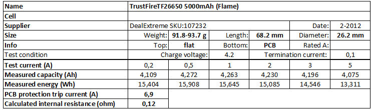 TrustFire%20TF26650%205000mAh%20(Flame)-info