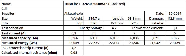 TrustFire%20TF32650%206000mAh%20(Black-red)-info