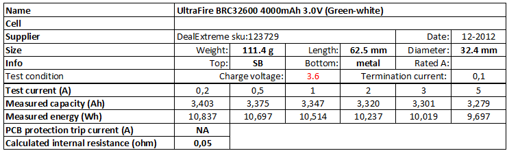 UltraFire%20BRC32600%204000mAh%203.0V%20(Green-white)-info