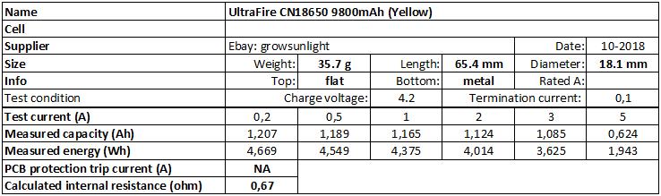 UltraFire%20CN18650%209800mAh%20(Yellow)-info