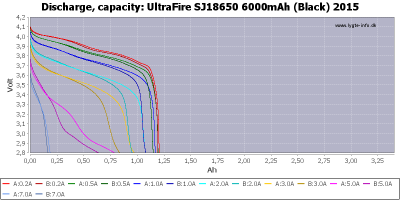 UltraFire%20SJ18650%206000mAh%20(Black)%202015-Capacity