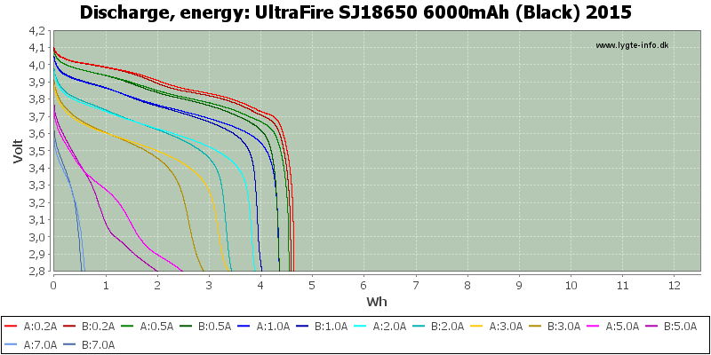 UltraFire%20SJ18650%206000mAh%20(Black)%202015-Energy
