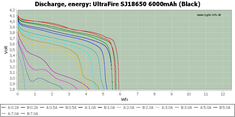 UltraFire%20SJ18650%206000mAh%20(Black)-Energy