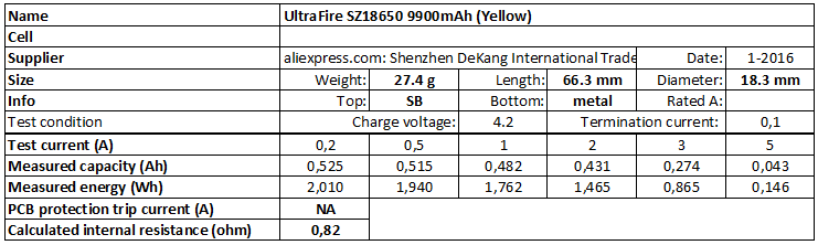 UltraFire%20SZ18650%209900mAh%20(Yellow)-info