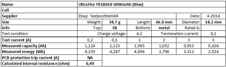 UltraFire%20TR18650%205000mAh%20(Blue)-info
