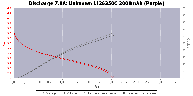 Unknown%20LI26350C%202000mAh%20(Purple)-Temp-7.0