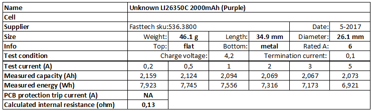 Unknown%20LI26350C%202000mAh%20(Purple)-info