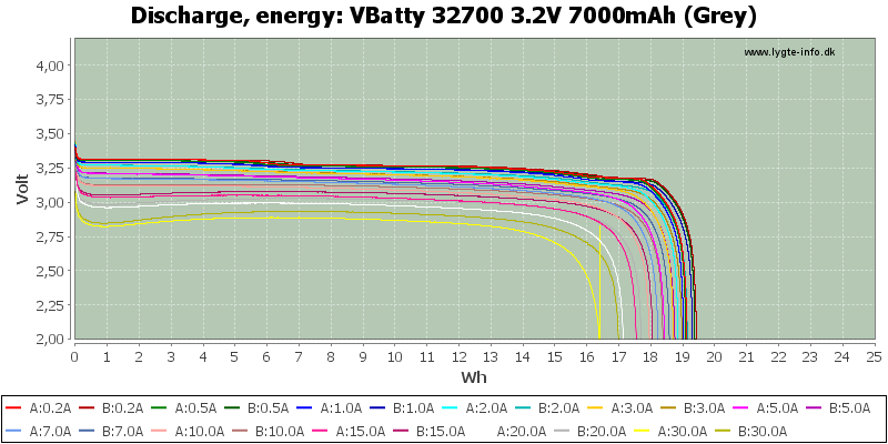 VBatty%2032700%203.2V%207000mAh%20(Grey)-Energy