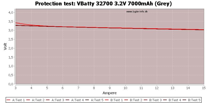 VBatty%2032700%203.2V%207000mAh%20(Grey)-TripCurrent