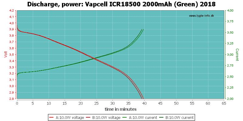 Vapcell%20ICR18500%202000mAh%20(Green)%202018-PowerLoadTime