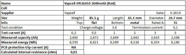 Vapcell%20IFR26650%202600mAh%20(Red)-info
