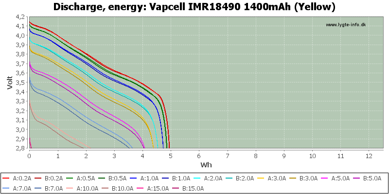 Vapcell%20IMR18490%201400mAh%20(Yellow)-Energy