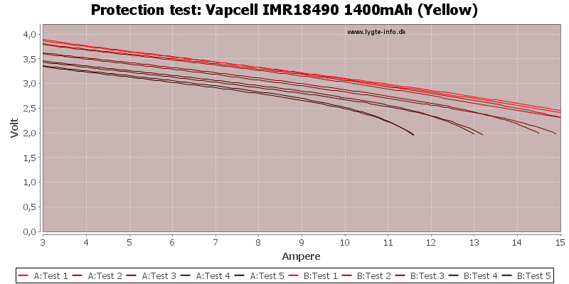 Vapcell%20IMR18490%201400mAh%20(Yellow)-TripCurrent