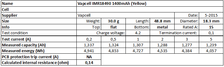 Vapcell%20IMR18490%201400mAh%20(Yellow)-info