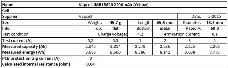 Vapcell%20IMR18650%202200mAh%20(Yellow)-info