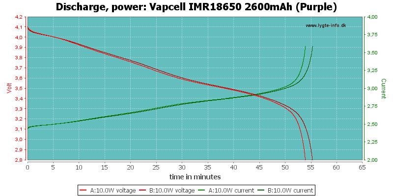 Vapcell%20IMR18650%202600mAh%20(Purple)-PowerLoadTime