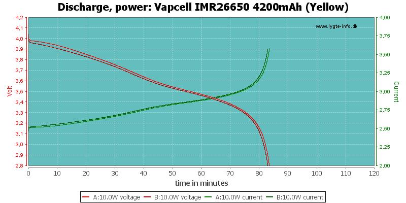 Vapcell%20IMR26650%204200mAh%20(Yellow)-PowerLoadTime