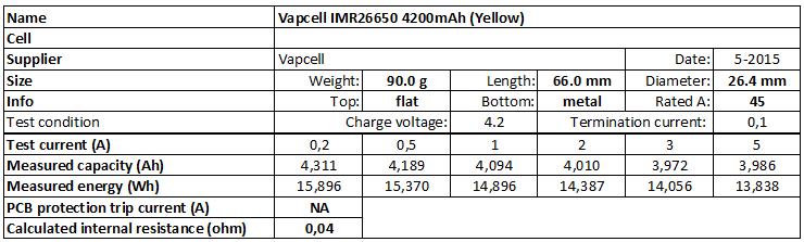 Vapcell%20IMR26650%204200mAh%20(Yellow)-info