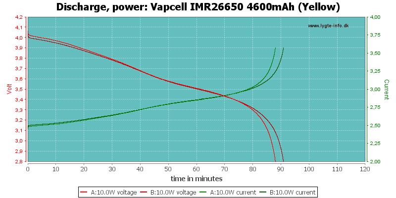 Vapcell%20IMR26650%204600mAh%20(Yellow)-PowerLoadTime