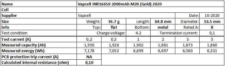 Vapcell%20INR16650%202000mAh%20M20%20(Gold)%202020-info