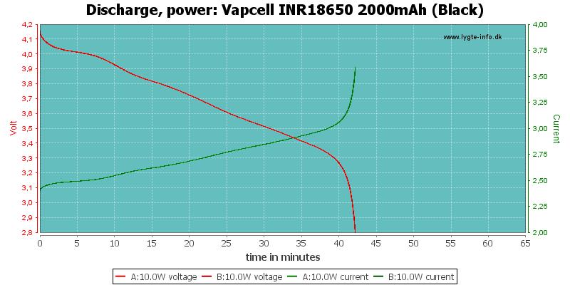 Vapcell%20INR18650%202000mAh%20(Black)-PowerLoadTime